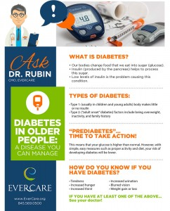 Diabetes in Older People: A Disease You Can Manage