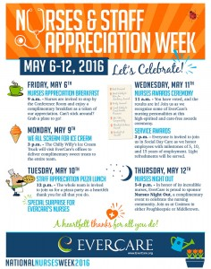 Nurses & Staff Appreciation Week